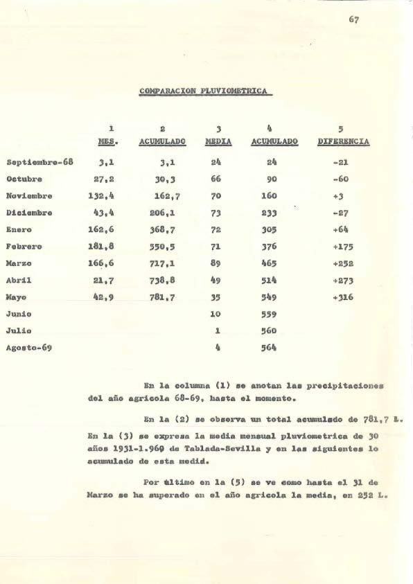 Abonado del Arroz - 40 años atras_Page_069